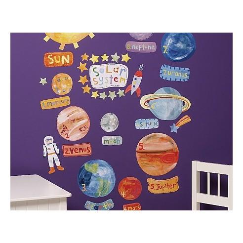 Sistemul solar - sticker copii